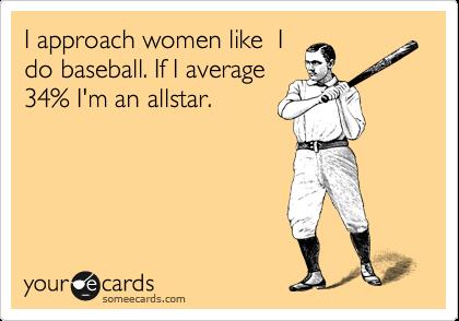 I approach women like  I do baseball. If I average 34% I'm an allstar.