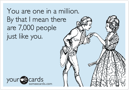 You are one in a million.  By that I mean there are 7,000 people just like you.