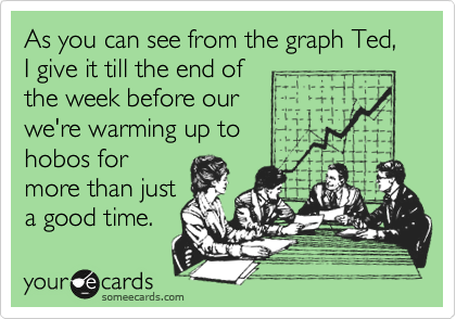 As you can see from the graph Ted, I give it till the end of the week before our we're warming up to hobos for more than just a good time.