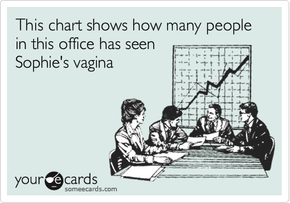 This chart shows how many people in this office has seen Sophie's vagina
