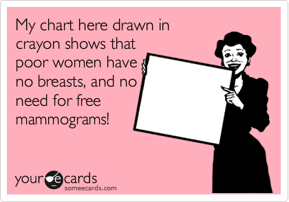 My chart here drawn in crayon shows that poor women have no breasts, and no need for free mammograms!