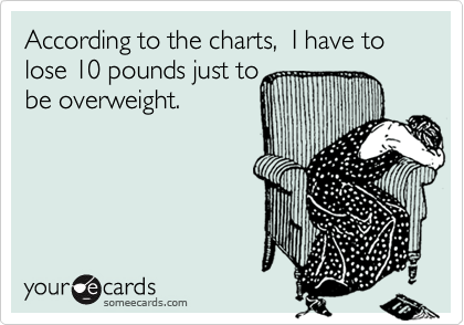 According to the charts,  I have to lose 10 pounds just to be overweight.