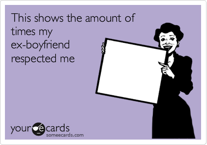 This shows the amount of times my ex-boyfriend respected me