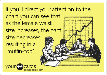 """If you'll direct your attention to the chart you can see that as the female waist size increases, the pant size decreases  resulting in a """"muffin-top"""""""