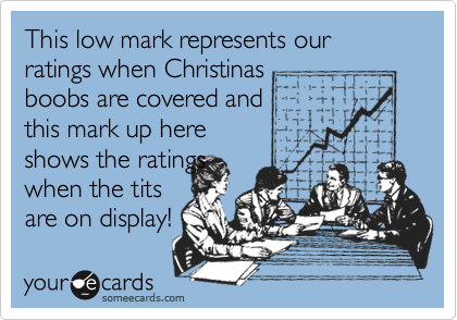 This low mark represents our ratings when Christinas boobs are covered and this mark up here shows the ratings  when the tits are on display!
