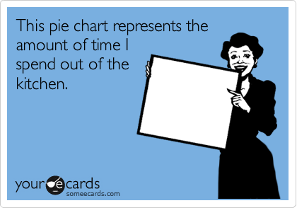 This pie chart represents the amount of time I spend out of the kitchen.