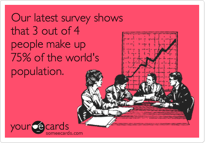Our latest survey shows that 3 out of 4  people make up  75% of the world's population.