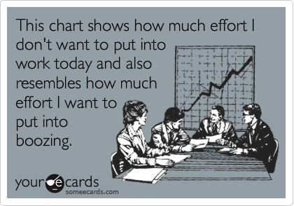 This chart shows how much effort I don't want to put into work today and also resembles how much effort I want to put into boozing.