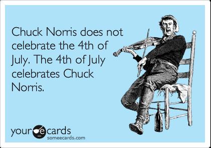 july birthday ecard – Chuck Norris Birthday Card