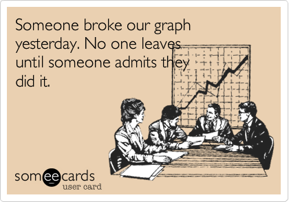 Someone broke our graph yesterday. No one leaves until someone admits they did it.