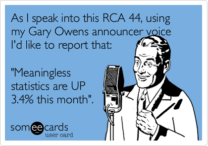"""As I speak into this RCA 44, using my Gary Owens announcer voice I'd like to report that:   """"Meaningless statistics are UP 3.4% this month""""."""