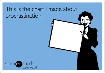 This is the chart I made about procrastination.