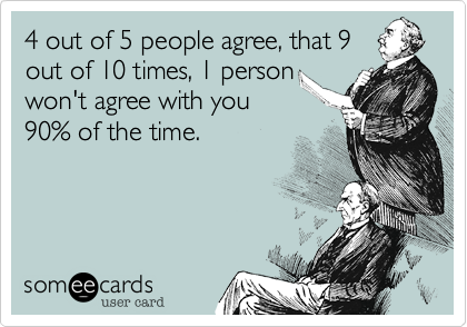 4 out of 5 people agree, that 9out of 10 times, 1 personwon't agree with you90% of the time.