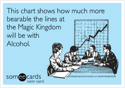 This chart shows how much more bearable the lines at 