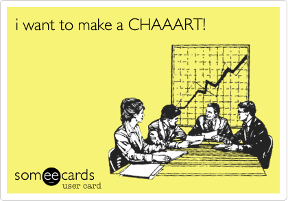 i want to make a CHAAART!