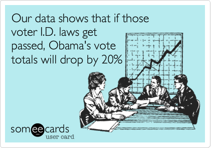 Our data shows that if thosevoter I.D. laws getpassed, Obama's votetotals will drop by 20%