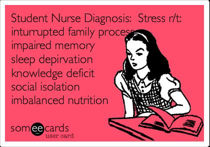 Nurse Funny Ecards Student Nurse D...