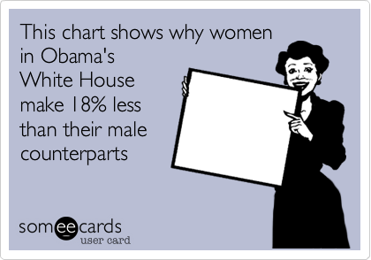 This chart shows why women