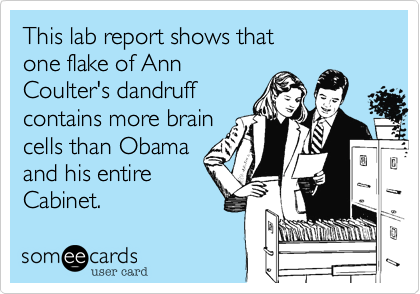 This lab report shows that 
