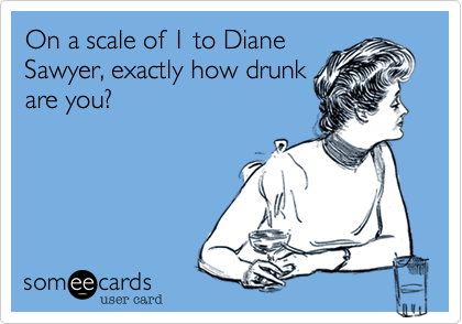 On a scale of 1 to Diane