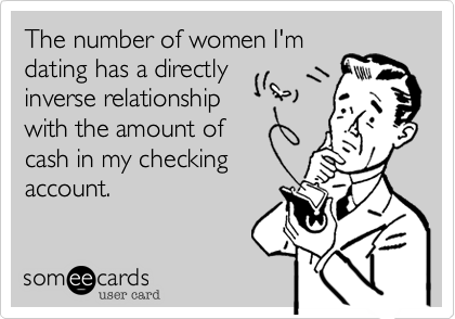 The number of women I'm