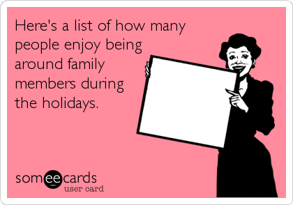 Here's a list of how manypeople enjoy beingaround familymembers duringthe holidays.