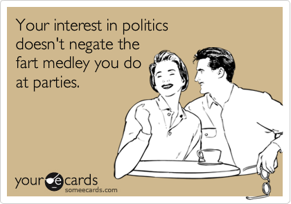 Your interest in politics 