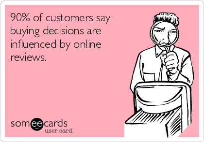 90% of customers say buying decisions are influenced by online reviews.