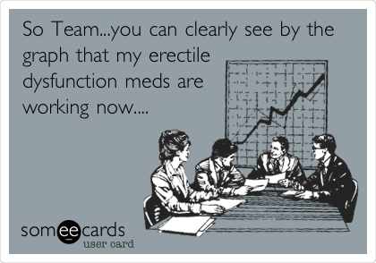 So Team...you can clearly see by the graph that my erectile dysfunction meds are working now....