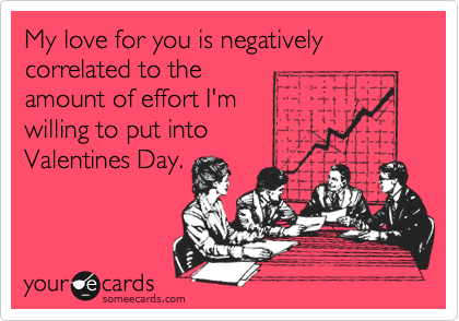 My love for you is negatively correlated to the amount of effort I'm willing to put into  Valentines Day.