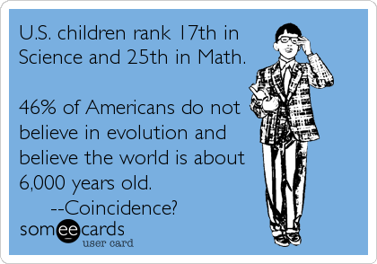 U.S. children rank 17th in Science and 25th in Math.  46% of Americans do not believe in evolution and believe the world is about 6,000 years old.      --Coincidence?