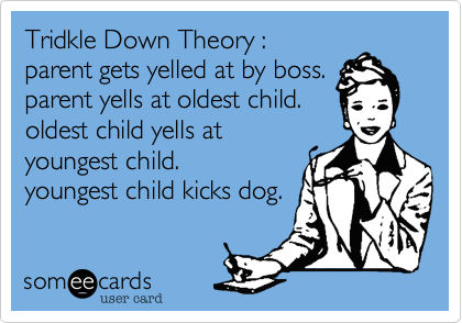 Tridkle Down Theory %3A
