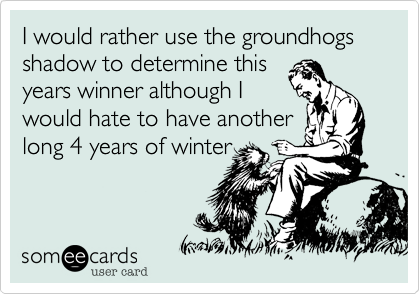 I would rather use the groundhogs shadow to determine this