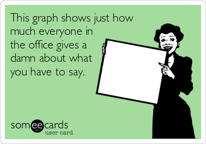This graph shows just how much everyone in the office gives a damn about what you have to say.