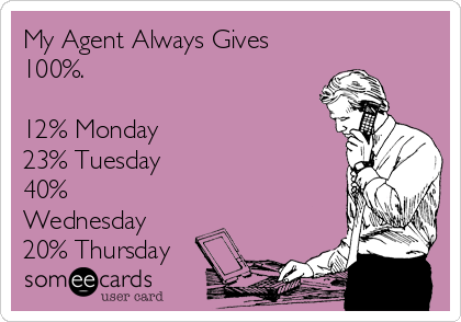 My Agent Always Gives 100%.  12% Monday  23% Tuesday  40% Wednesday  20% Thursday