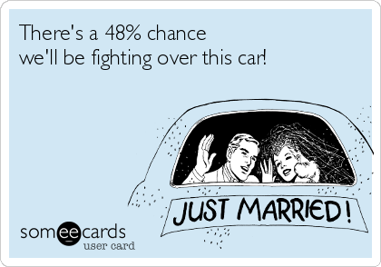 There's a 48% chance  we'll be fighting over this car!