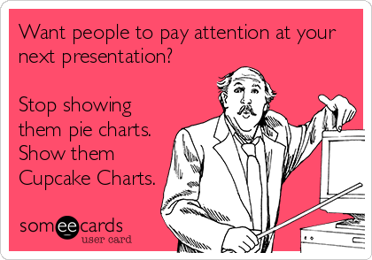 Want people to pay attention at your next presentation?  Stop showing them pie charts. Show them Cupcake Charts.