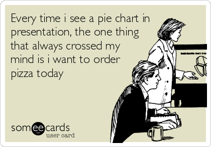 Every time i see a pie chart in presentation, the one thing that always crossed my mind is i want to order pizza today
