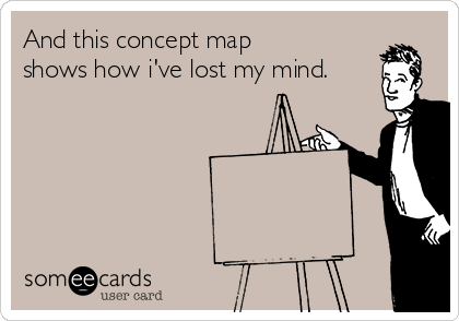And this concept map  shows how i've lost my mind.