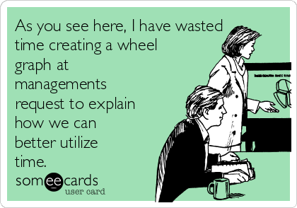 As you see here, I have wasted time creating a wheel graph at managements request to explain how we can better utilize  time.