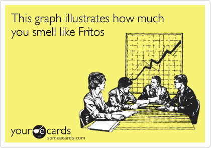 This graph illustrates how much you smell like Fritos