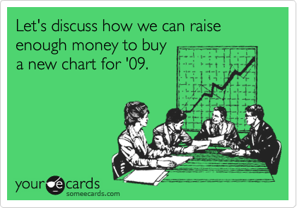 Let's discuss how we can raise enough money to buya new chart for '09.