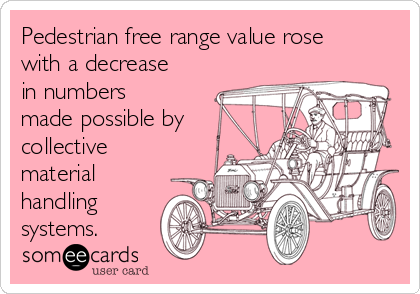 Pedestrian free range value rose with a decrease in numbers made possible by collective material handling systems.