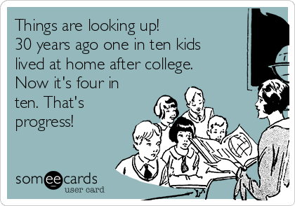 Things are looking up! 30 years ago one in ten kids lived at home after college.   Now it's four in ten. That's  progress!