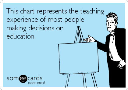 This chart represents the teaching experience of most people making decisions on education.