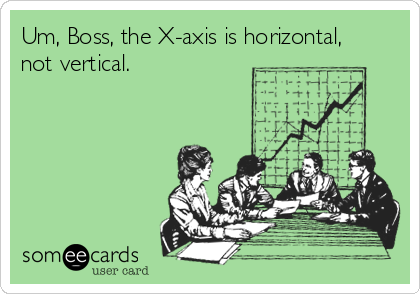 Um, Boss, the X-axis is horizontal, not vertical.